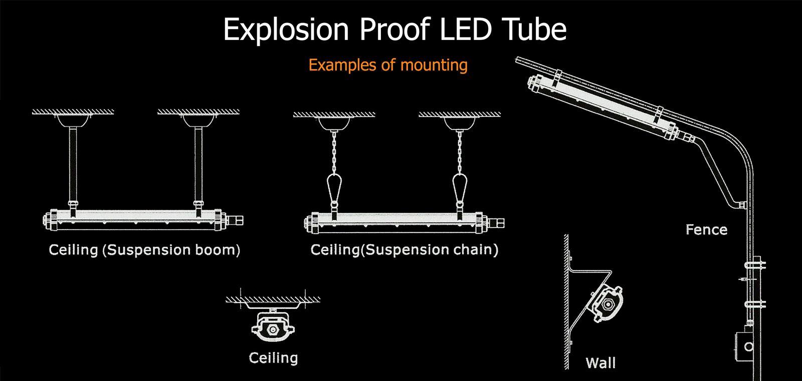 explosion proof led lights lightsave led lighting hazardous areas
