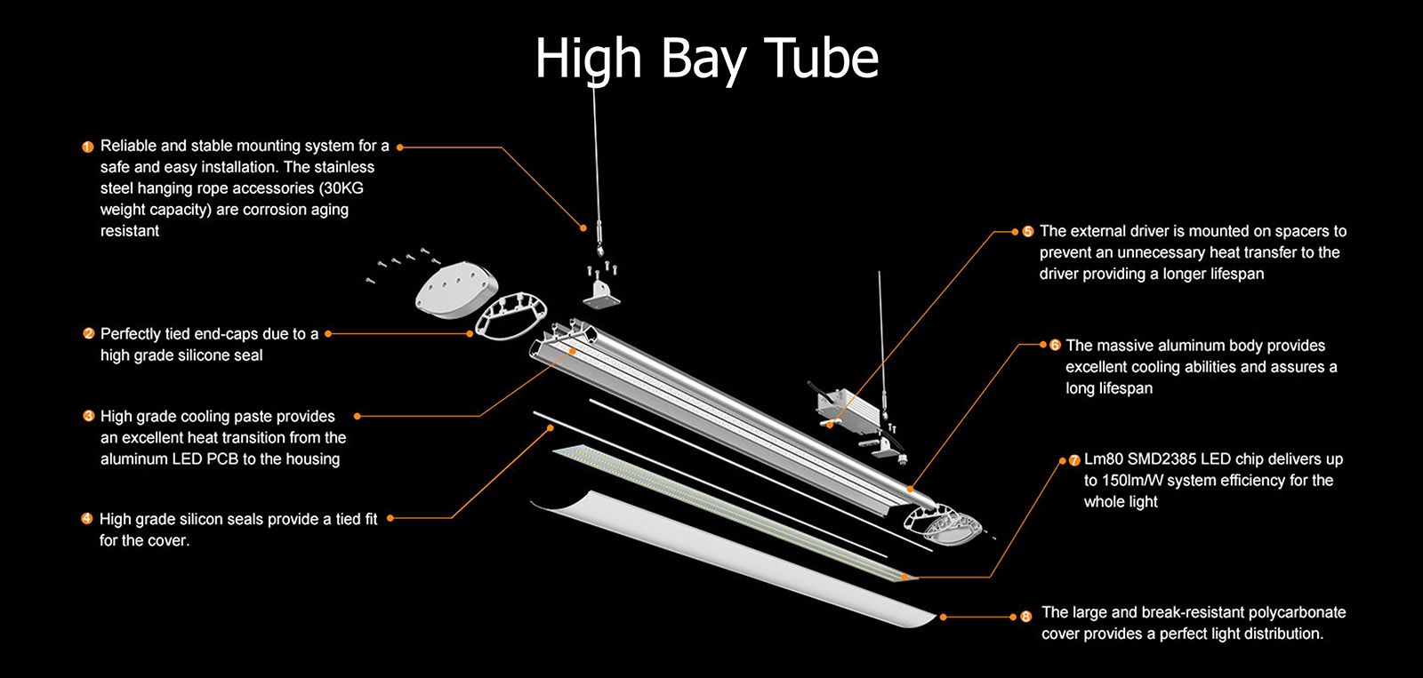 LED high bay tube diagram